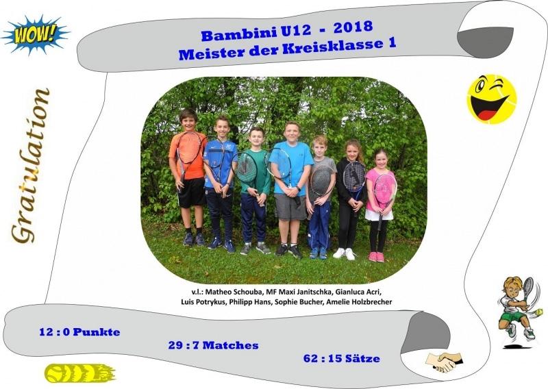 2018 Bambini U12-Meister