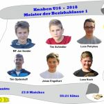 2018 Knaben U16-Meister